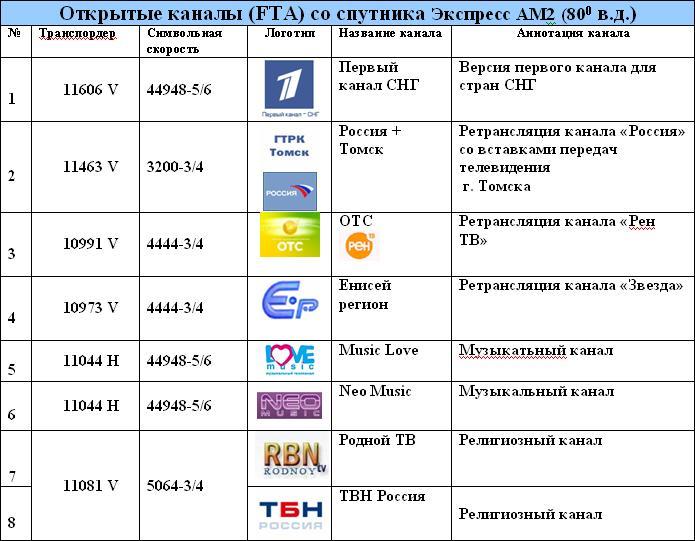 eroticheskaya-teleprogramma-romashka